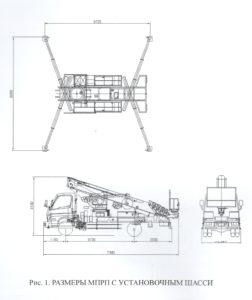 линейные размеры автовышки 32 метра